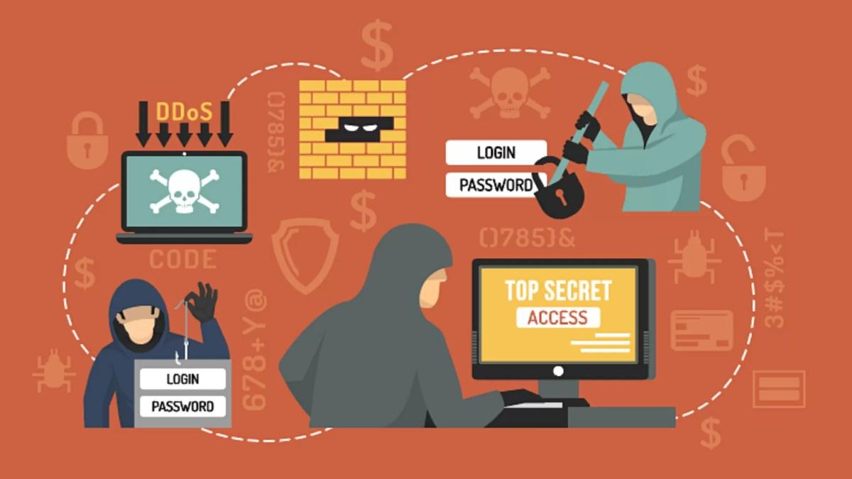Phishing & Social Engineering Attacks