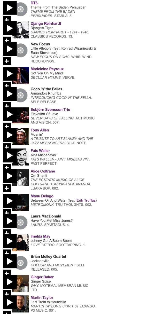 Coco 'n' the Fellas - Tracklist