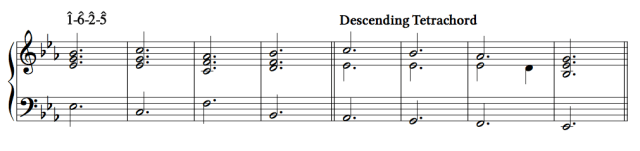 Ex. 3b. Connecting to the descending tetrachord on the subdominant (A-flat).