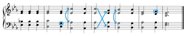 Ex. 6b. Elaboration on 1-6-4-5-1