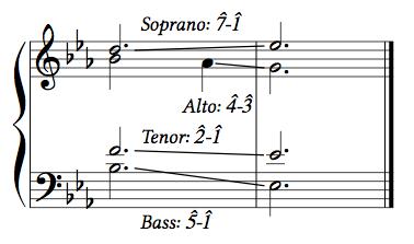 Fn. Ex. 1: Cadence names