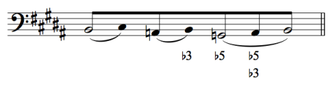 "Fig. 2. Nested prolongations in the ""California Girls"" chorus"