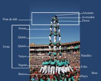 castellers-630x505