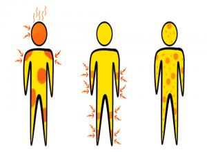 tres siluetas humanas en las que se muestran síntomas que los afectan.