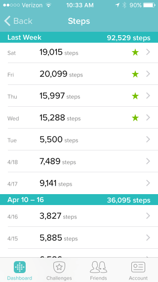 stepcount