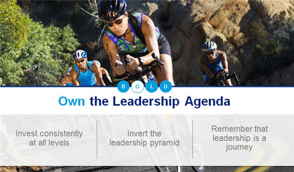 Own the Leadership Agenda