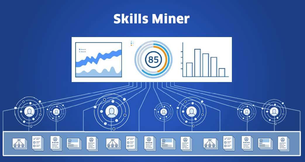 skills miner workday