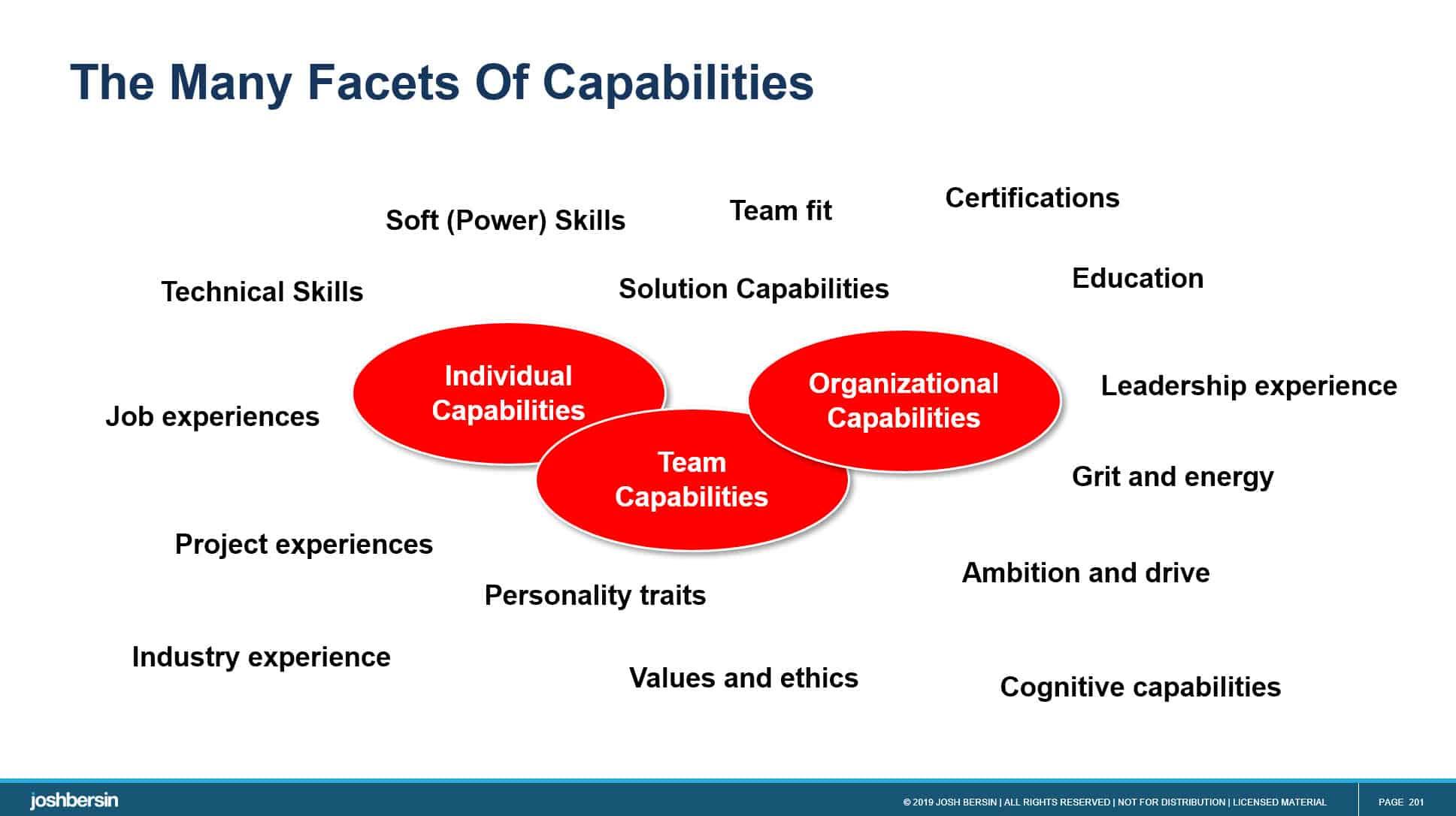skills and capabilities