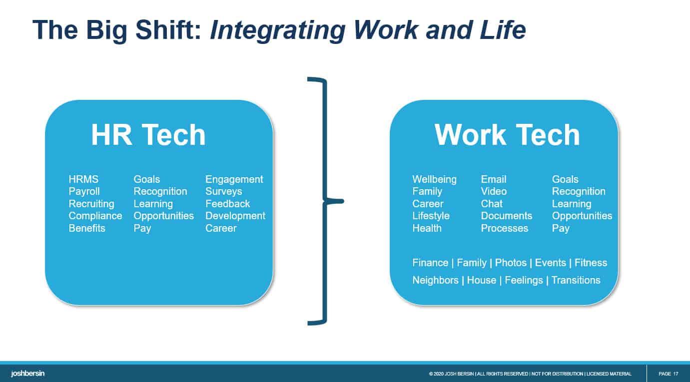HR Tech to Work Tech