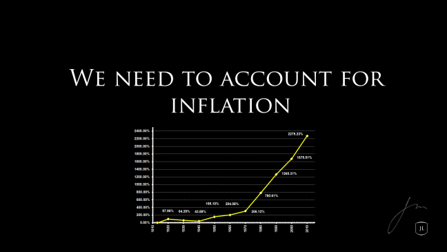 inflation-graph