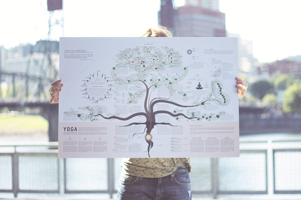 YogaPoster_Promo3