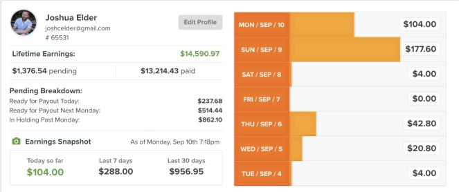 clickfunnels earnings