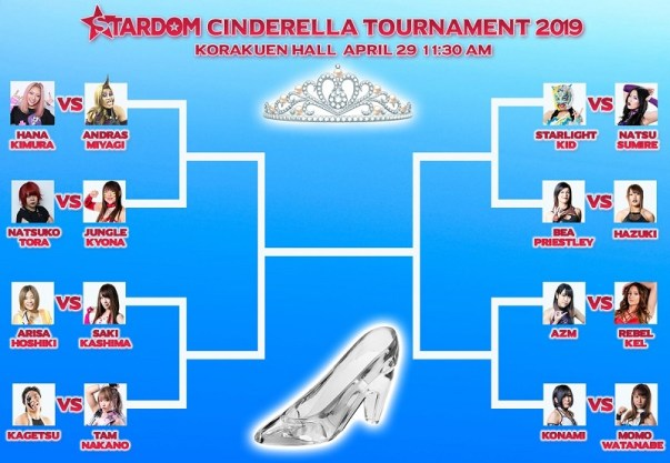Stardom Cinderella Tournament 2019