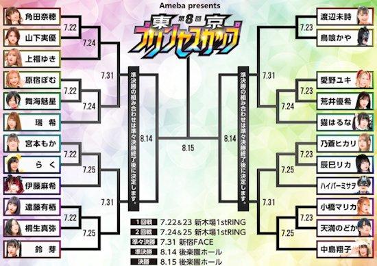Tokyo Princess Cup 2021 Brackets