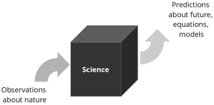 science_engineering1