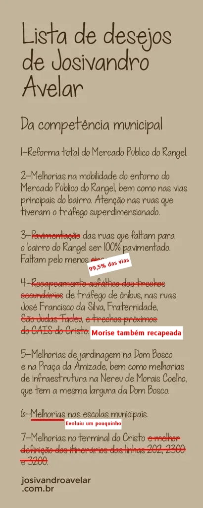 Balanço final da primeira Lista de Desejos do Blog Josivandro Avelar.