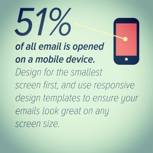 email in mobile device