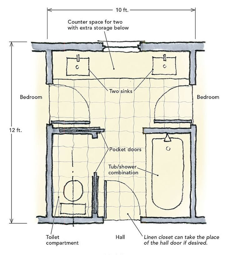 Best 10 Best Jack And Jill Bathroom Floor Plans Images On With Pictures
