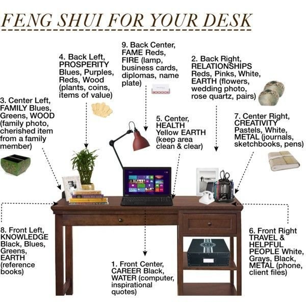Best 25 Desk For Study Ideas On Pinterest Small Study With Pictures