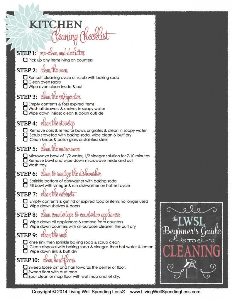 Best Part 4 How To Clean Your Kitchen Home Pinterest With Pictures