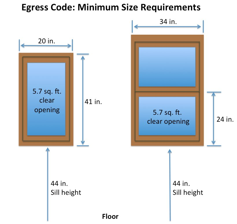Best Image Result For Window Height From Floor Code With Pictures