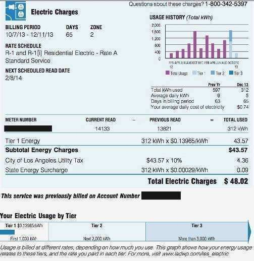 Best Average Utility Bill For 2 Bedroom Apartment With ...