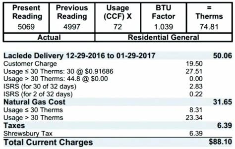 Best Average Monthly Gas Bill For 1 Bedroom Apartment Www With Pictures