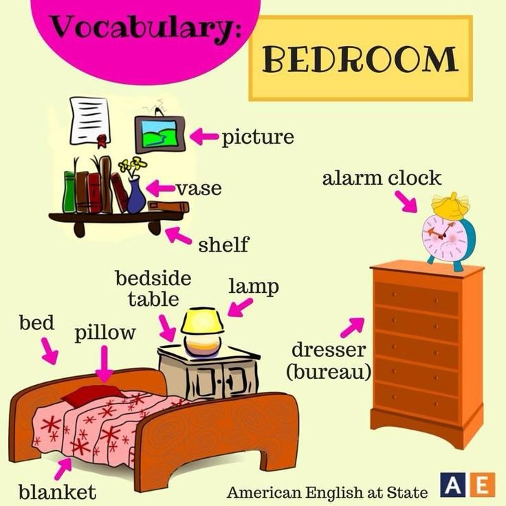 Best English 3 Eso Bedroom Objects With Pictures
