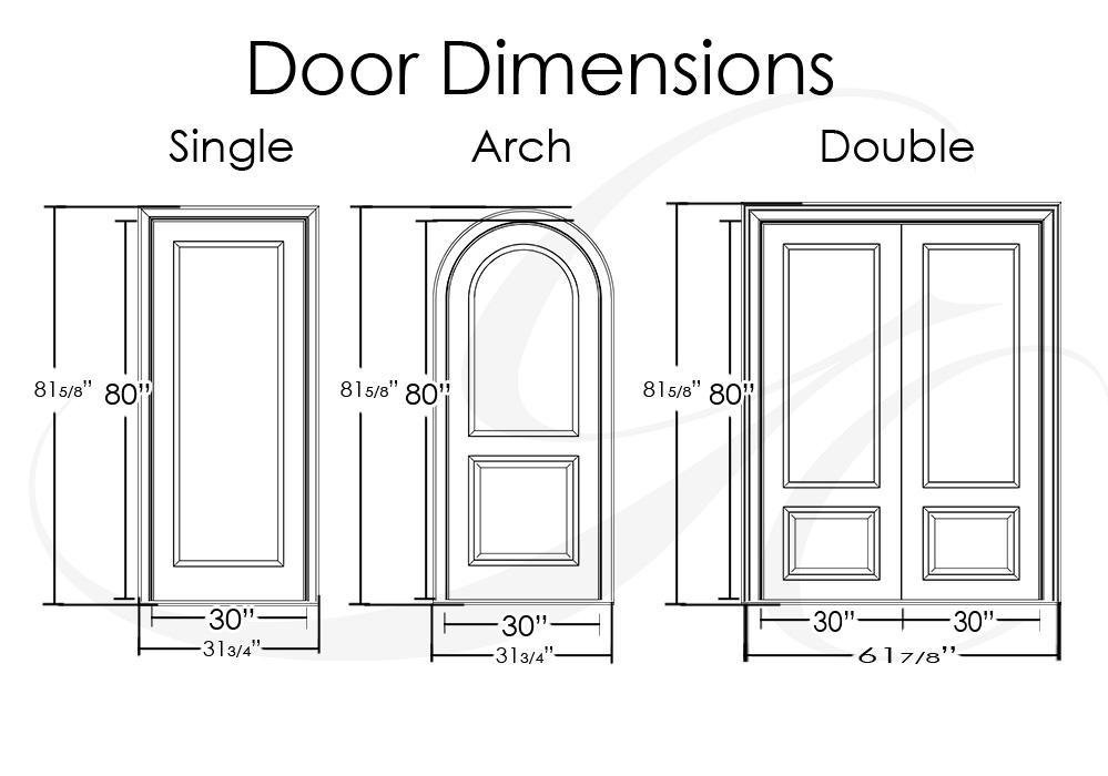Best Common Interior Door Sizes Decoratingspecial Com With Pictures