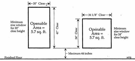 Best Egress Window Requirements Littleton Co With Pictures