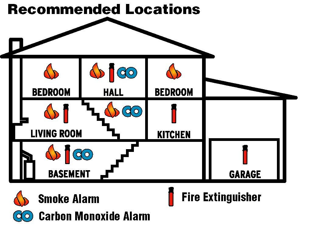 Best Smoke Detector Placement Where To Place Smoke Alarms In With Pictures