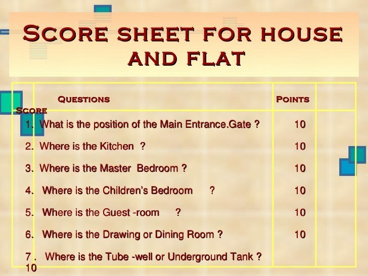 Best Vastu For Master Bedroom In North East Www Indiepedia Org With Pictures