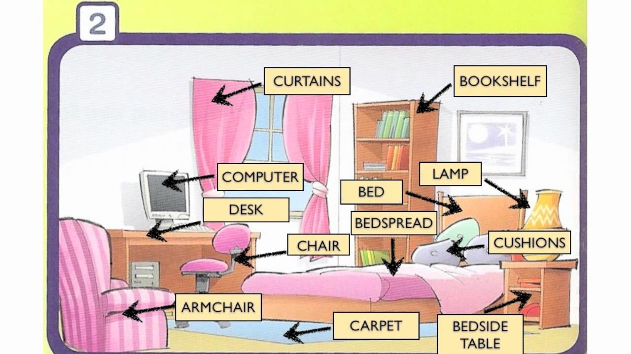 Best Bedroom Objects Youtube With Pictures