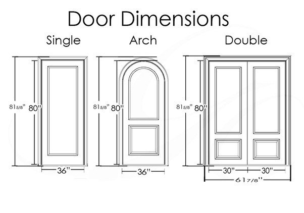 Best What Are The Typical Exterior Door Dimensions Quora With Pictures