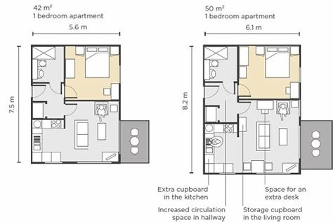 Best Should There Be A Minimum Size For City Centre Apartments With Pictures