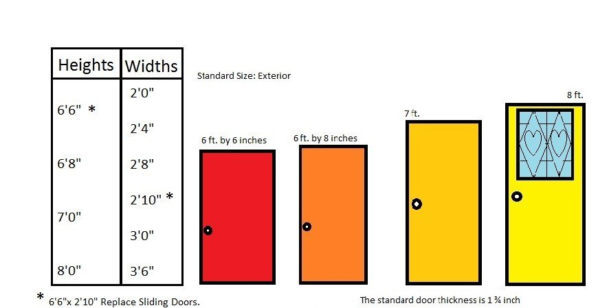 Best How To Measure A Door What Is Standard Door Width With Pictures