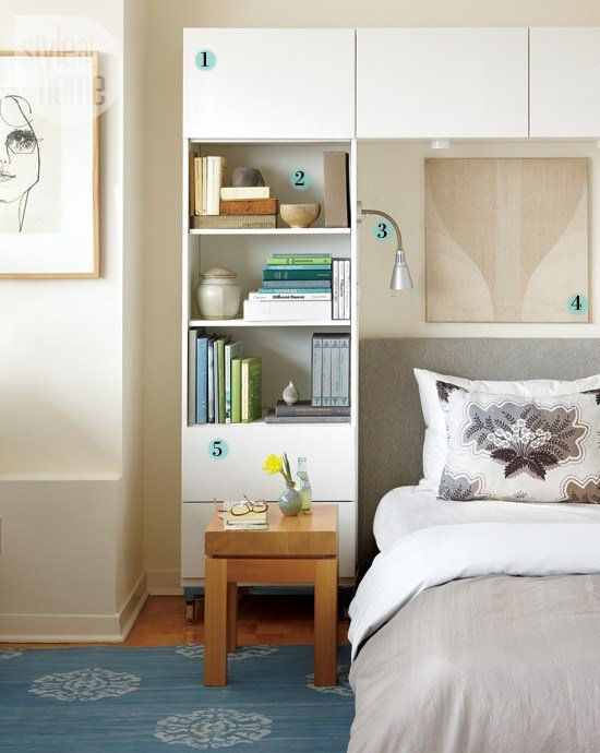 Best Organizing Around The Bed Shelving Unit Style At Home With Pictures