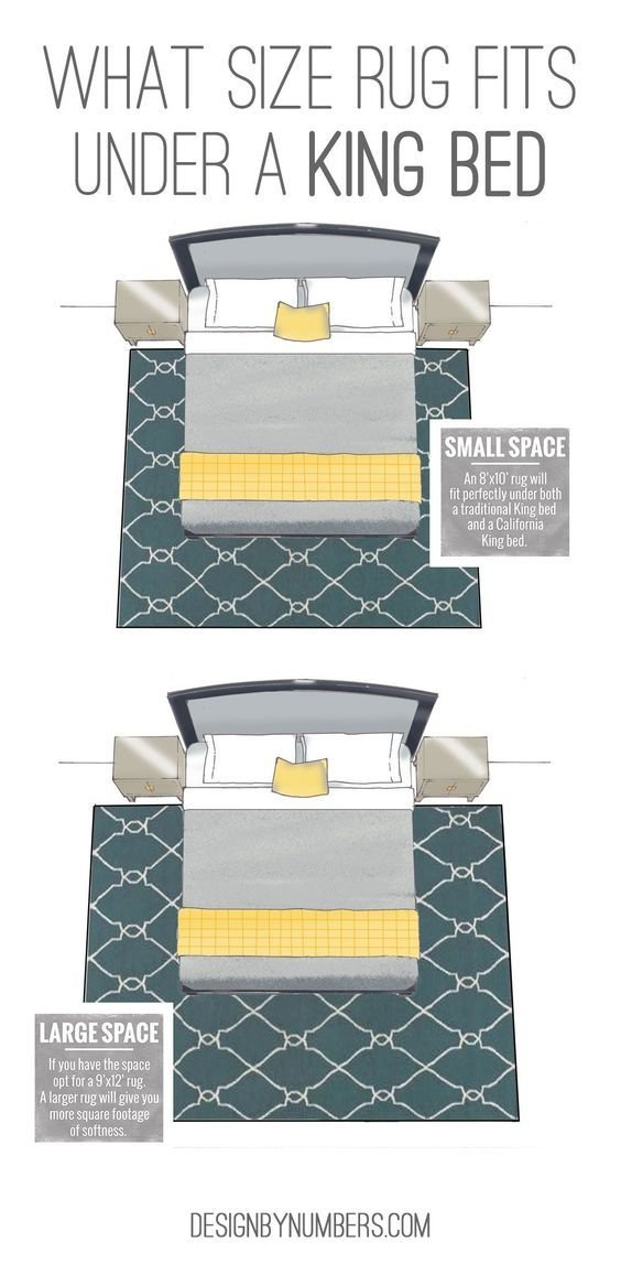Best What Size Rug Fits Under A King Bed Design By Numbers With Pictures