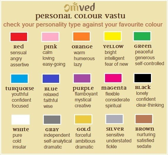 Best 19 Best Images About 2 C Vastu Shastra On Pinterest With Pictures