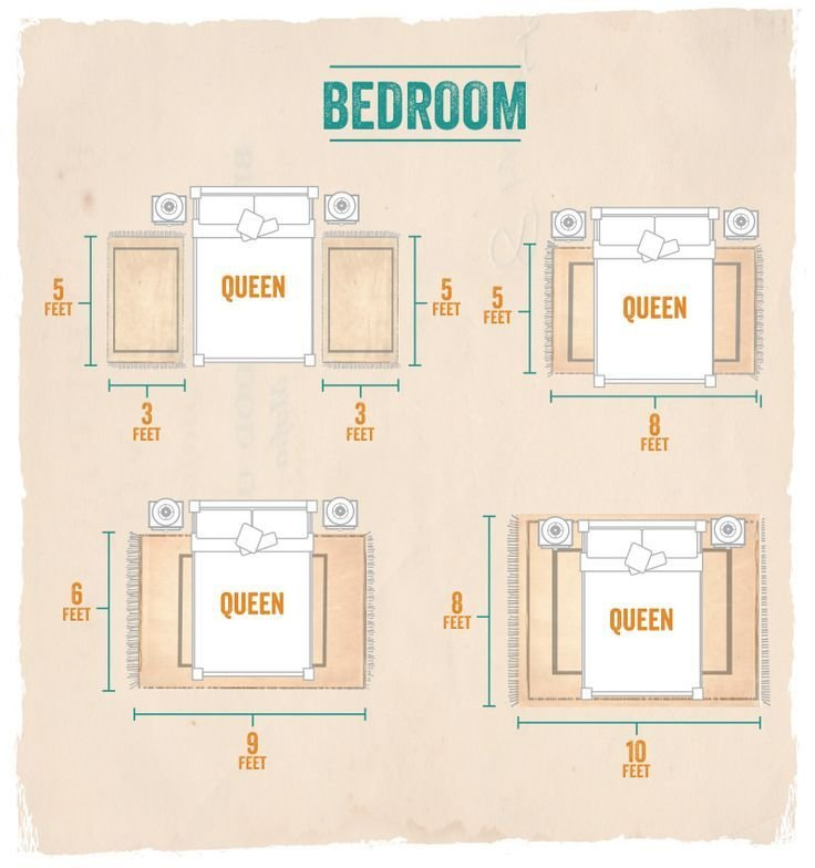 Best 25 Best Ideas About Rug Under Bed On Pinterest Bedroom With Pictures