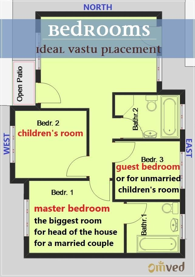 Best Bedroom Vastu Shastra The Master Bedroom Should Ideally With Pictures