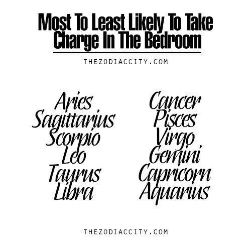 Best Repost Zodiac Signs Most To Least Likely To Take Charge With Pictures