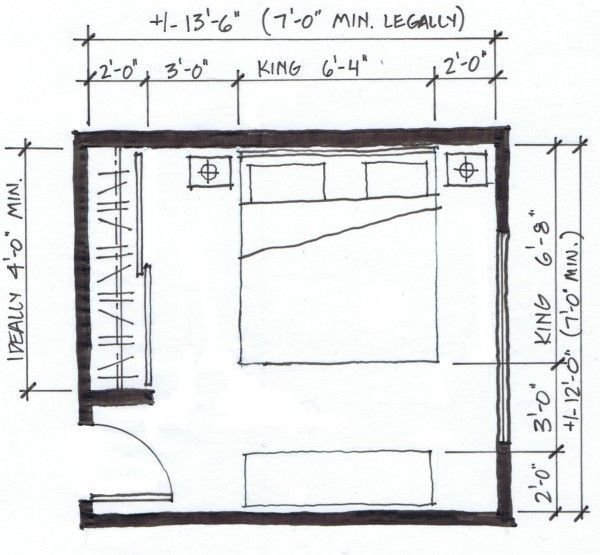 Best Bedroom Dimensions How Big Should A Bedroom Be First With Pictures