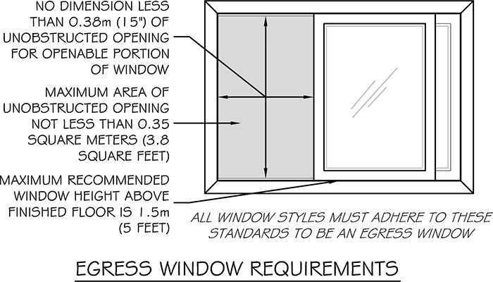 Best Need To Know Reno Info About Basement Windows Yp Nexthome With Pictures