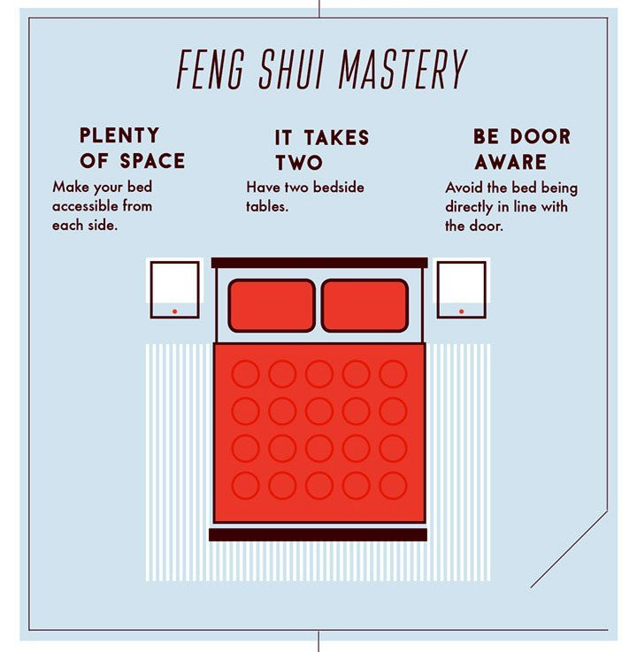 Best Sleep Better With These Simple Feng Shui Bedroom Tips The Sleep Matters Club With Pictures