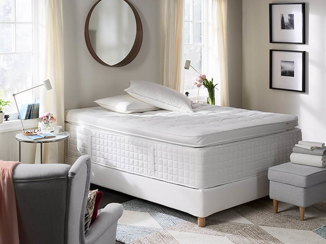 Best Spring For A New Mattress With Pictures