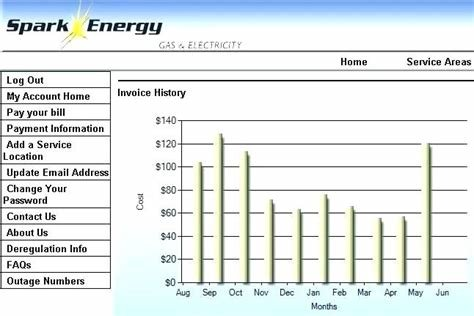 Best Average Electric Bill For 4 Bedroom House Sculptfusion Us Sculptfusion Us With Pictures