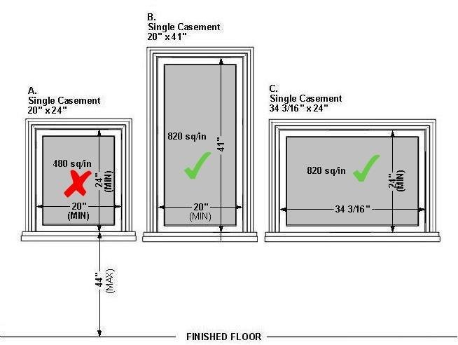 Best Egress Door Height Code Door Height Sc 1 St City Of With Pictures