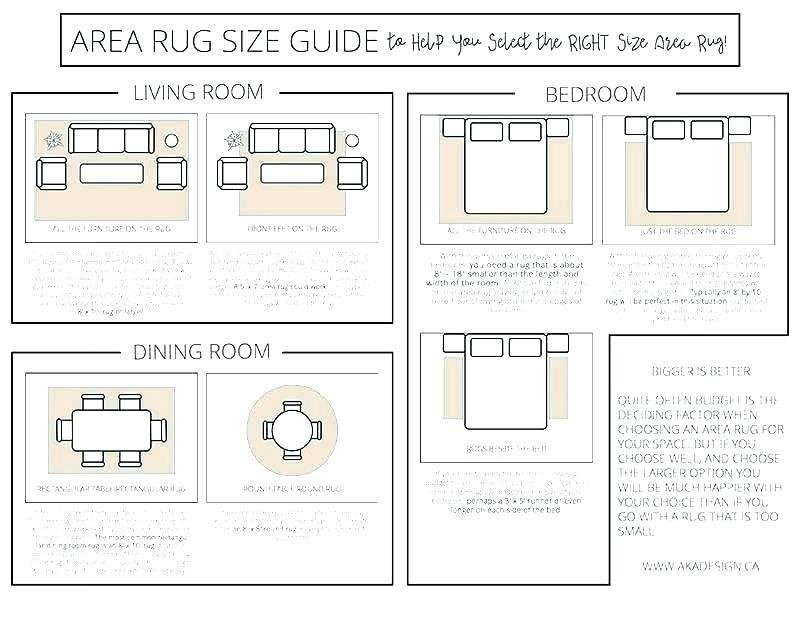 Best Common Rug Size For Living Room – Anaheimpublishing Co With Pictures