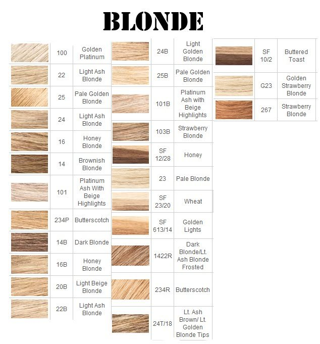 Free Final Highlights On Pinterest Hair Color Charts Blonde Wallpaper